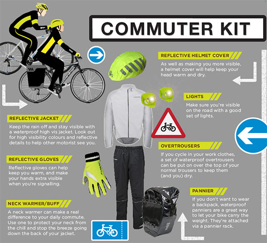commuter kit