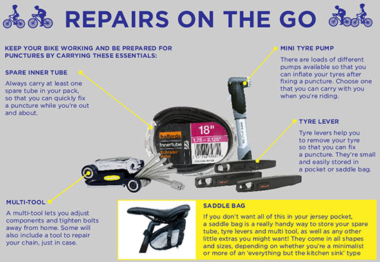 repairs on the go
