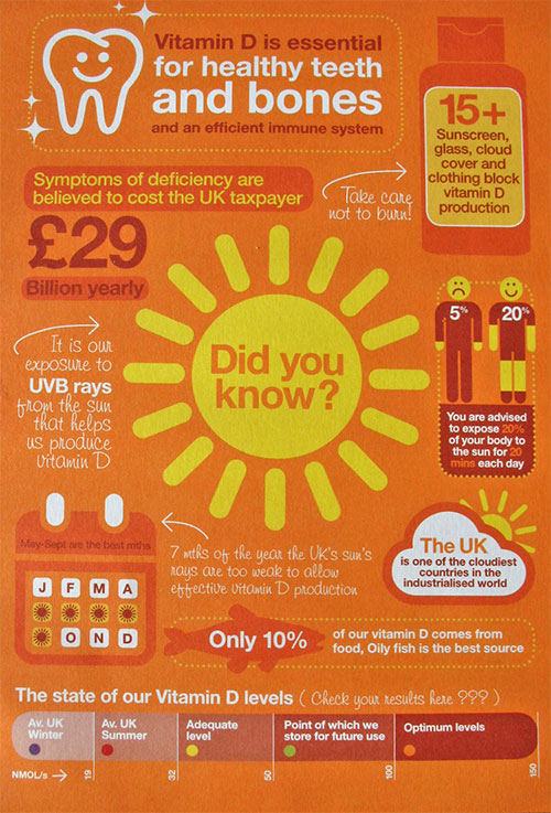 Vitamin D leaflet from BetterYou