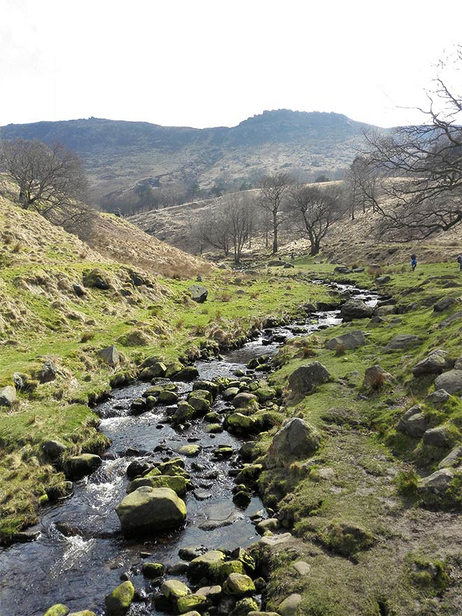 stream going into Dovestone Reservoir